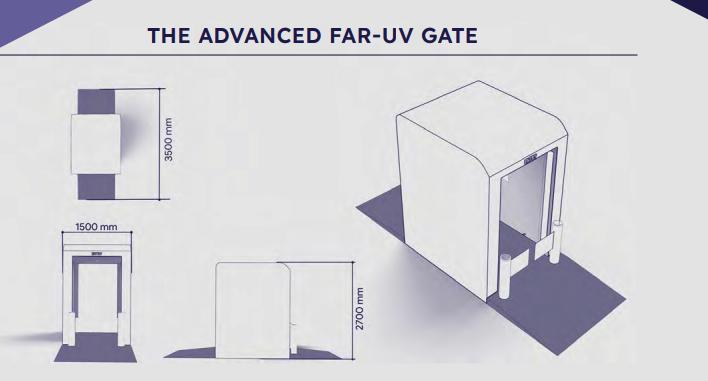 The advanced far-uv gate